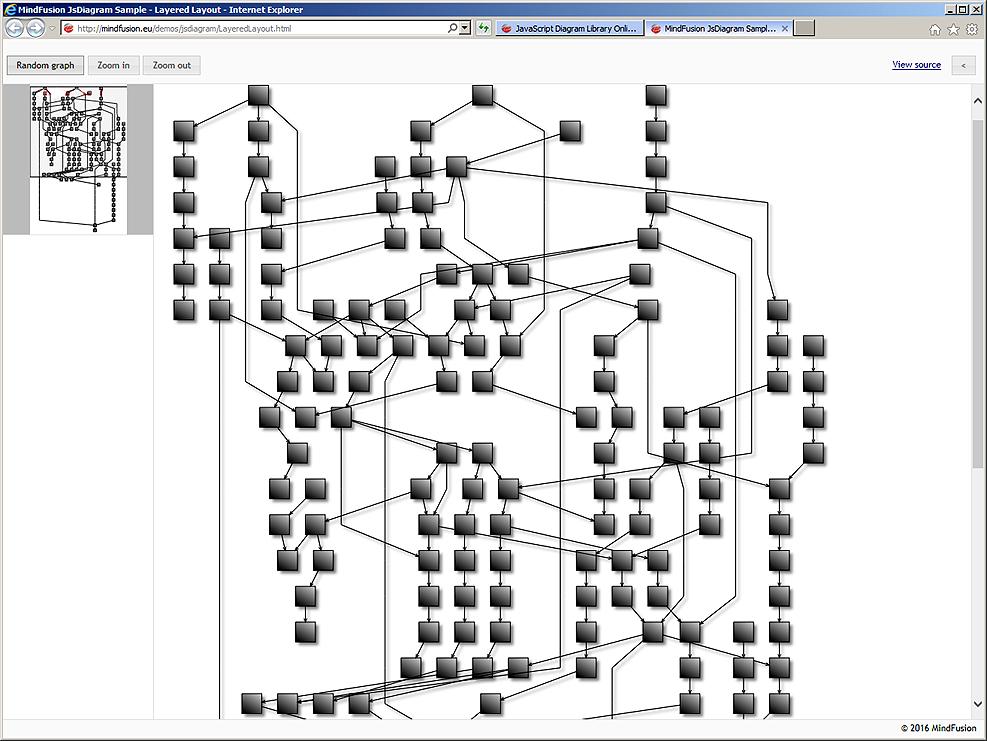 diagramming for javascript
