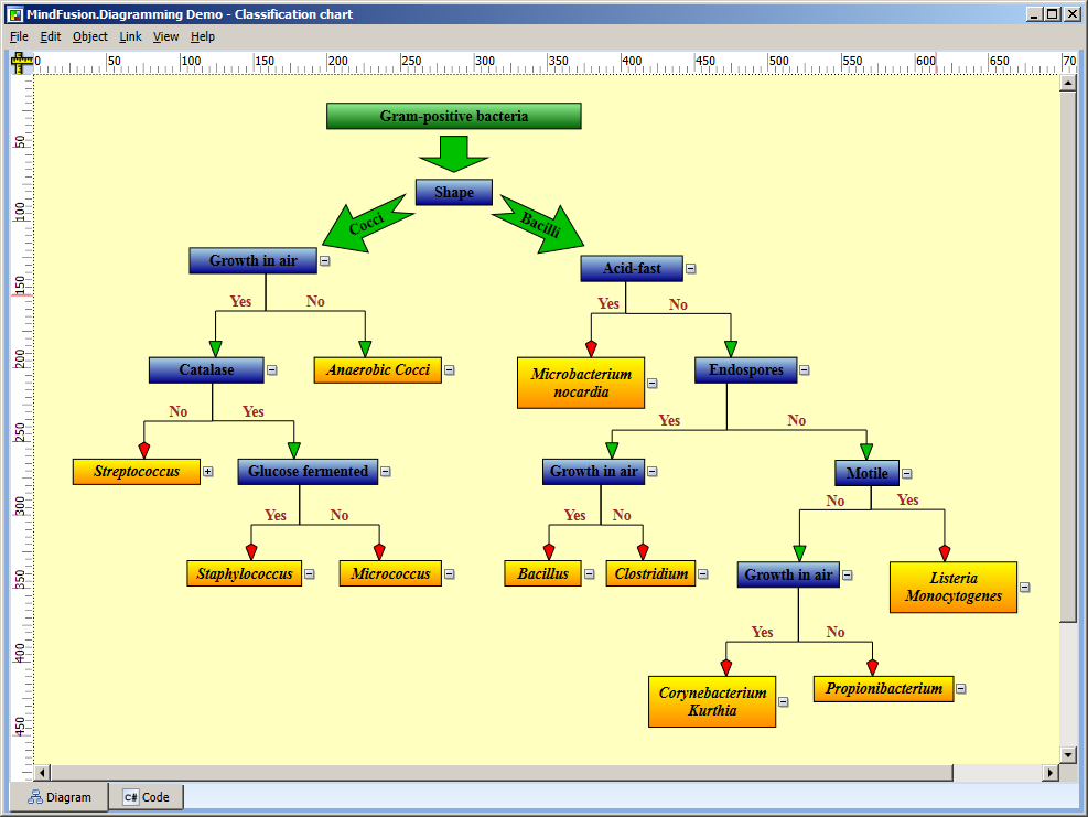 Diagramming for WPF - Visual Studio Marketplace